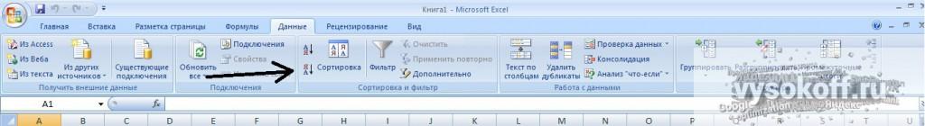 Сортируем семантическое ядро в Excel