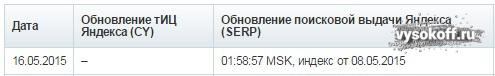 Поисковая выдача Яндекса протухла
