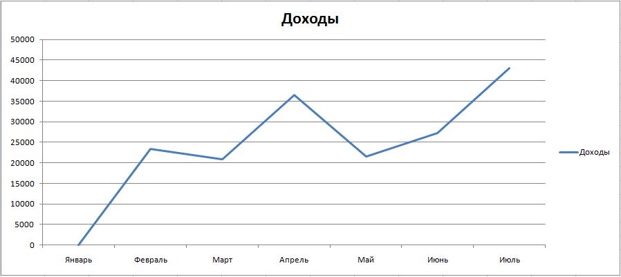 virtprofit.ru