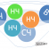 №1.1 — Кластеризация запросов семантического ядра (дополнение к статье №1 СЯ)