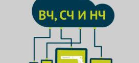 1.2 — Как расширить семантическое ядро сайта? (дополнение к статье №1 СЯ)