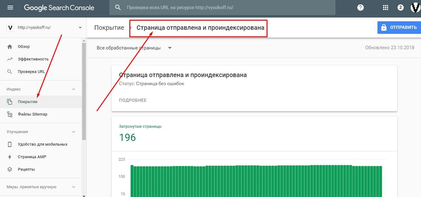 Контент аудит сайта - Google Webmaster
