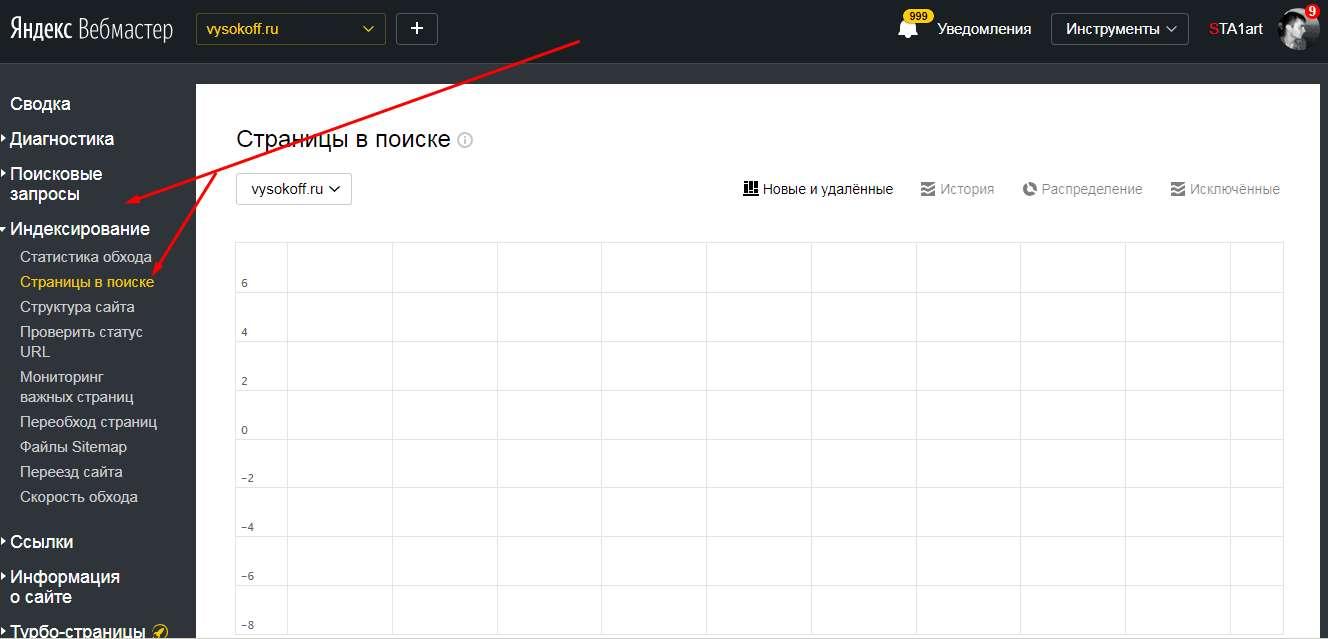 Контент аудит сайта - Яндекс. Вебмастер